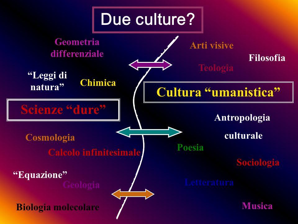 Y. Castelfranchi - Trento - Ottobre 2003 Science wars: poeti che si vantano di non capire niente di fisica, scienziati chiusi nel pregiudizio contro a