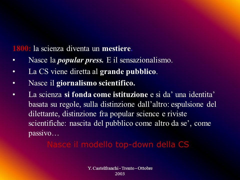 Y. Castelfranchi - Trento - Ottobre 2003 Illuminismo : la CS come diffusione (divulgazione) della ragione per tutti e tutte. Pedagogia, donne, Encyclo