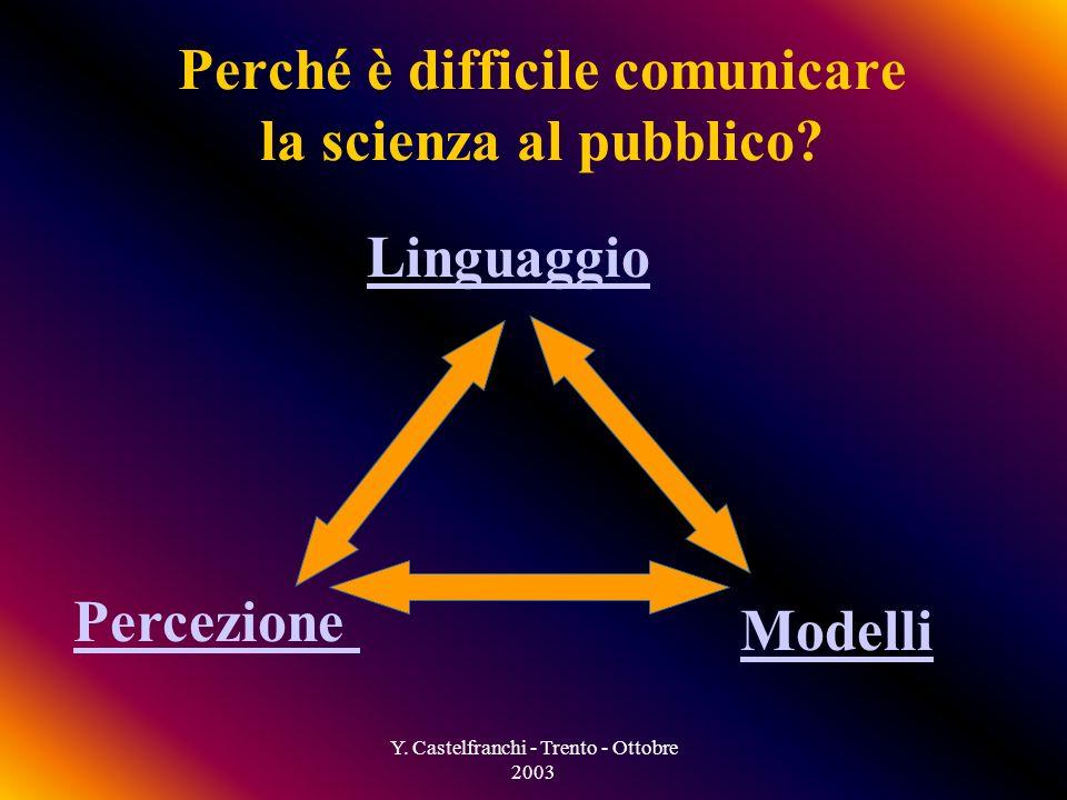 Y. Castelfranchi - Trento - Ottobre 2003 APPENDICE Comunicare la scienza (cenni)