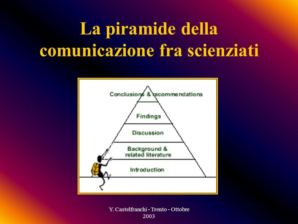 Y. Castelfranchi - Trento - Ottobre 2003 Anatomia di un articolo scientifico: il formato IMRAD Introduzione Metodi (e materiali) Risultatiand Discussi