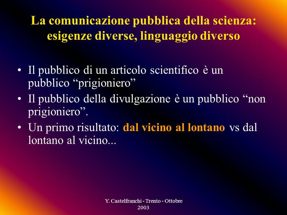 Y. Castelfranchi - Trento - Ottobre 2003 La piramide della comunicazione fra scienziati