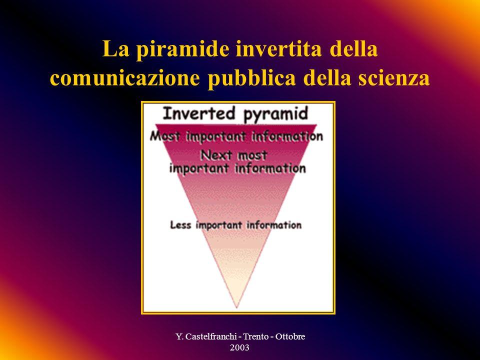 Y. Castelfranchi - Trento - Ottobre 2003 Comunicazione pubblica: esigenze diverse, linguaggio diverso Attualità vs nani sulle spalle dei giganti Vicin