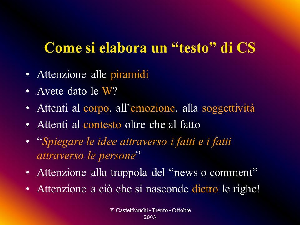 Y. Castelfranchi - Trento - Ottobre 2003 La piramide invertita della comunicazione pubblica della scienza