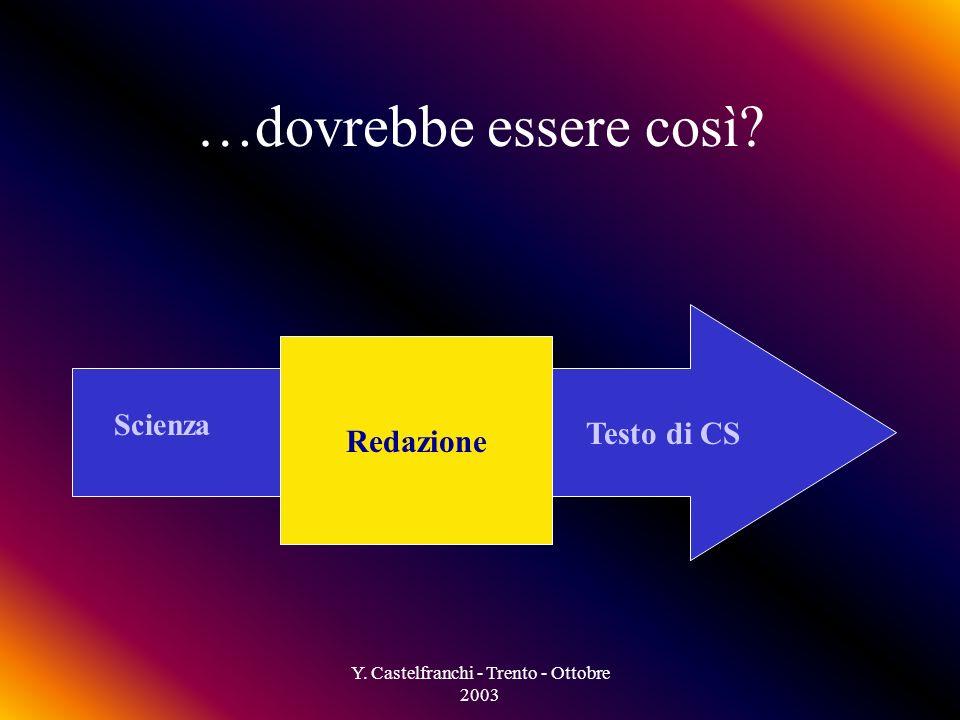 Y. Castelfranchi - Trento - Ottobre 2003 Attenzione alle piramidi Avete dato le W.