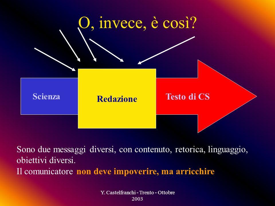 Y. Castelfranchi - Trento - Ottobre 2003 Invece è uno specchio sporco.