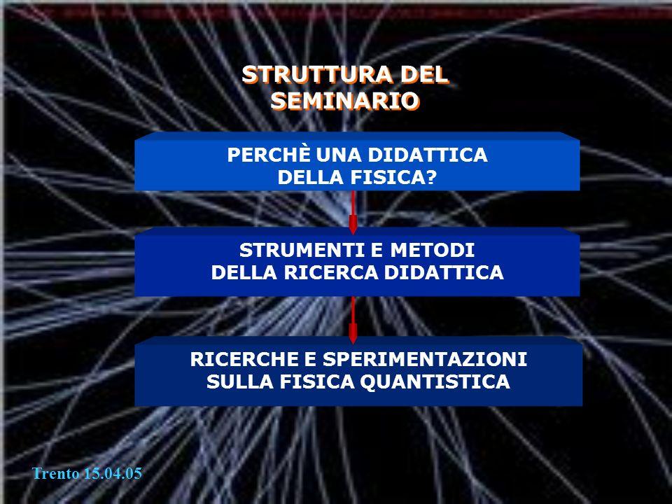 Trento 15.04.05 Uso di Visual Quantum Mechanics Orientato agli apparecchi (per es.