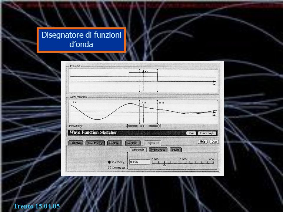Disegnatore di funzioni donda Trento 15.04.05