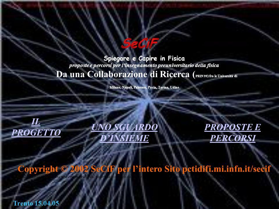 Spiegare e Capire in Fisica proposte e percorsi per linsegnamento preuniversitario della fisica Da una Collaborazione di Ricerca ( PRIN 99 ) fra le Un