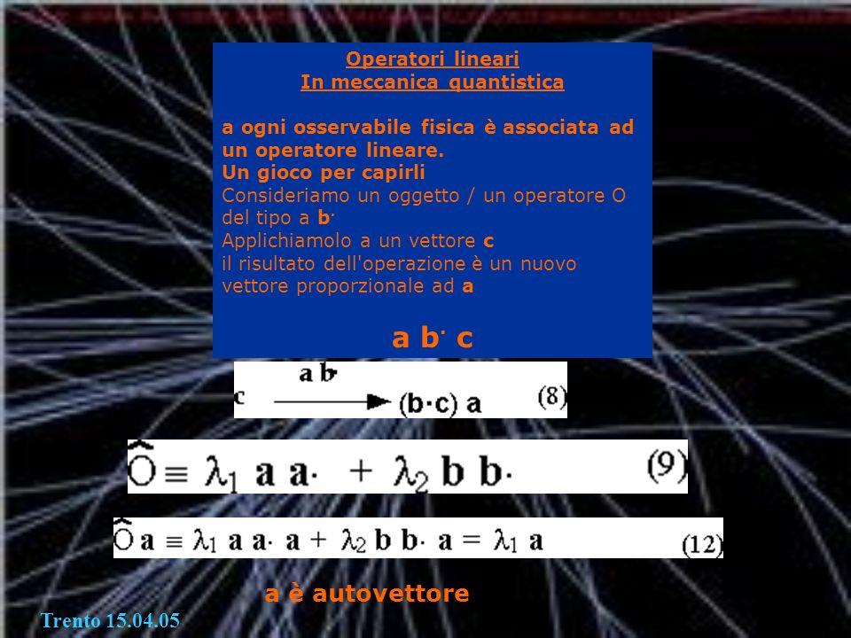 Trento 15.04.05 Operatori lineari In meccanica quantistica a ogni osservabile fisica è associata ad un operatore lineare. Un gioco per capirli Conside
