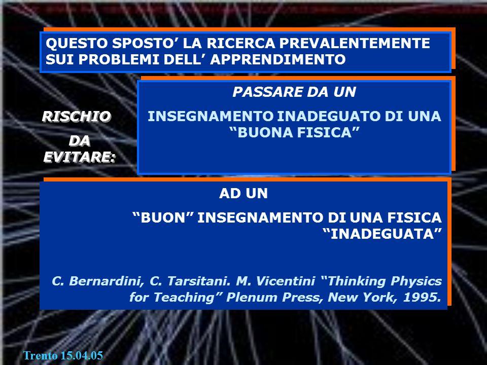 AD UN BUON INSEGNAMENTO DI UNA FISICA INADEGUATA C. Bernardini, C. Tarsitani. M. Vicentini Thinking Physics for Teaching Plenum Press, New York, 1995.