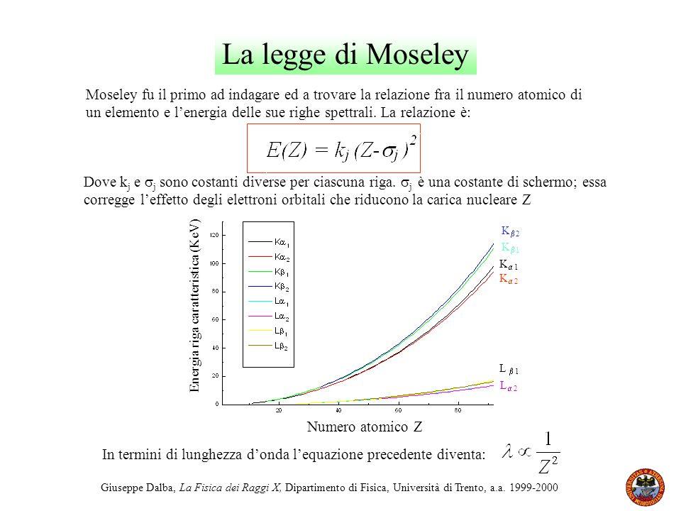 Giuseppe Dalba, La Fisica dei Raggi X, Dipartimento di Fisica, Università di Trento, a.a. 1999-2000 La legge di Moseley Moseley fu il primo ad indagar