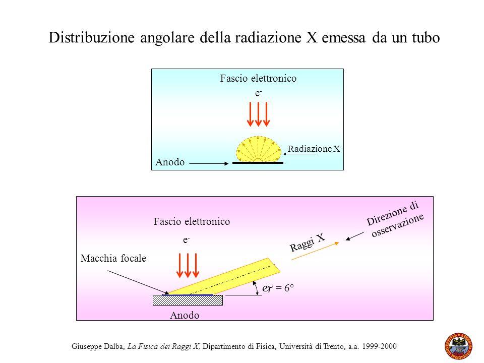 Giuseppe Dalba, La Fisica dei Raggi X, Dipartimento di Fisica, Università di Trento, a.a. 1999-2000 Raggi X e-e- = 6° Fascio elettronico Direzione di