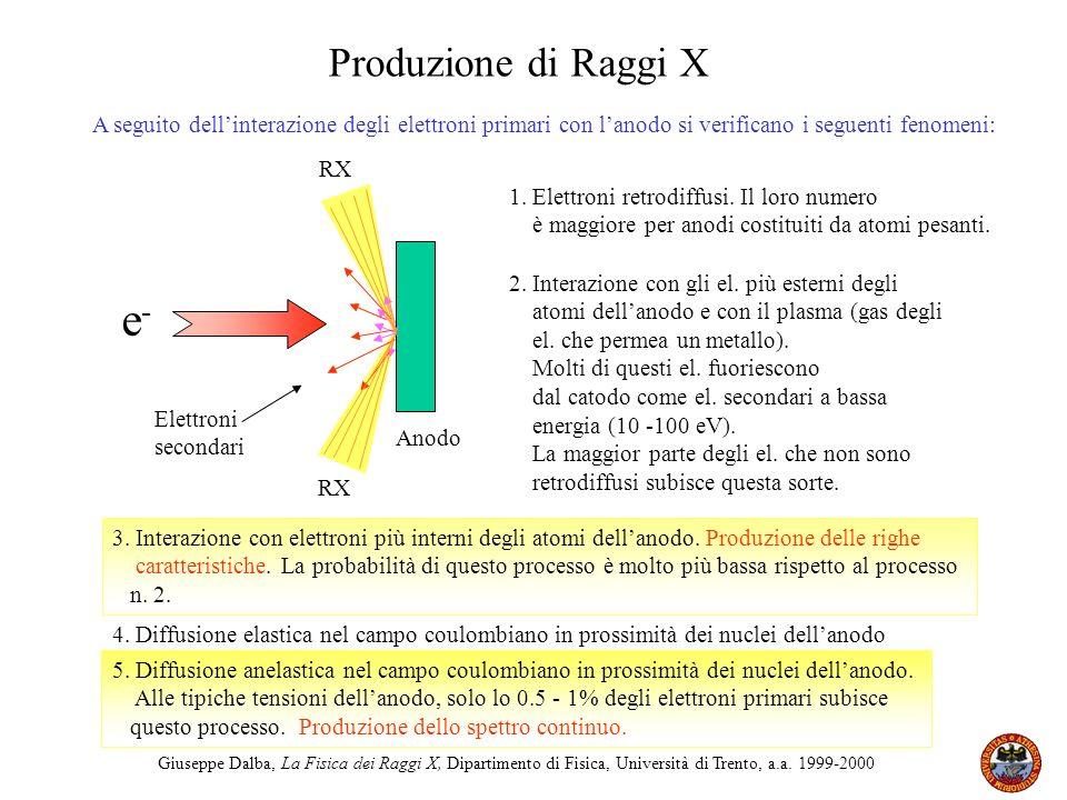 Giuseppe Dalba, La Fisica dei Raggi X, Dipartimento di Fisica, Università di Trento, a.a. 1999-2000 Produzione di Raggi X e-e- Anodo A seguito dellint
