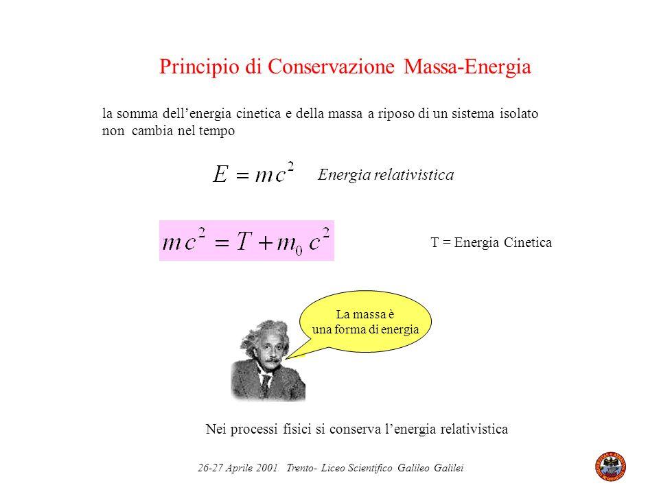 26-27 Aprile 2001 Trento- Liceo Scientifico Galileo Galilei Principio di Conservazione Massa-Energia la somma dellenergia cinetica e della massa a rip