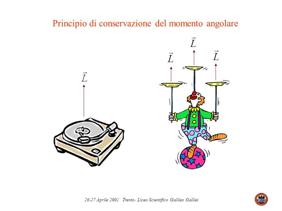 26-27 Aprile 2001 Trento- Liceo Scientifico Galileo Galilei Principio di conservazione del momento angolare