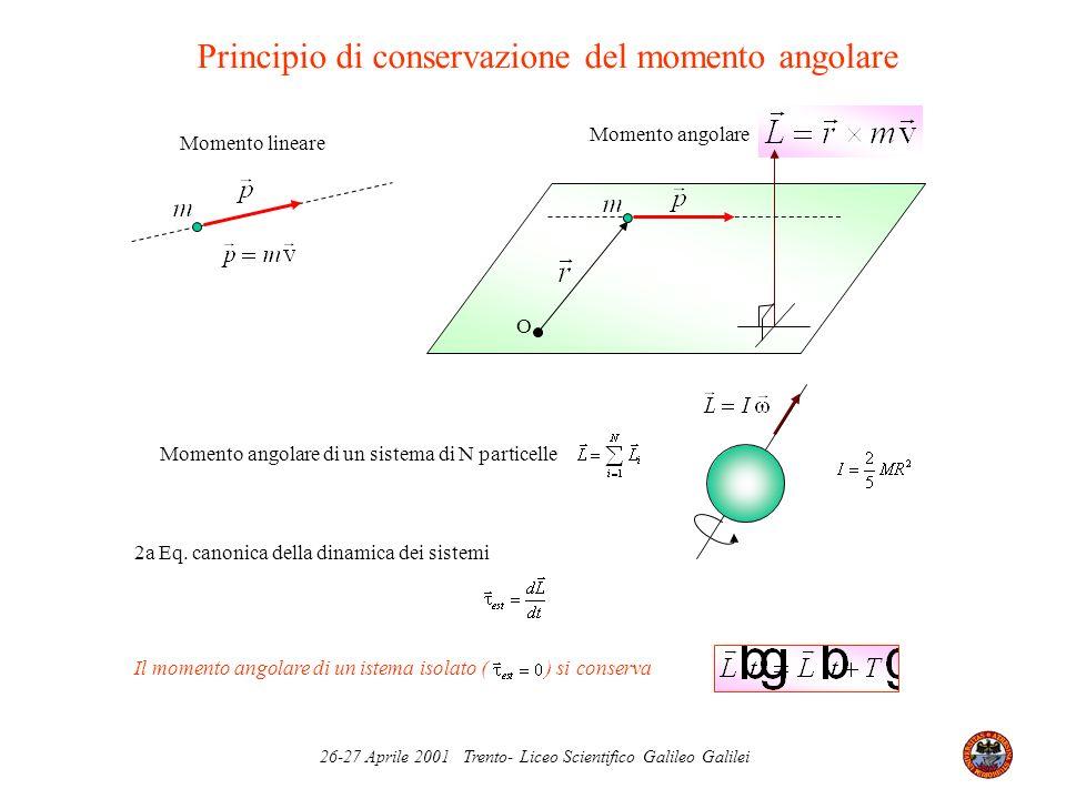 26-27 Aprile 2001 Trento- Liceo Scientifico Galileo Galilei Principio di conservazione del momento angolare Momento lineare Momento angolare O Il mome