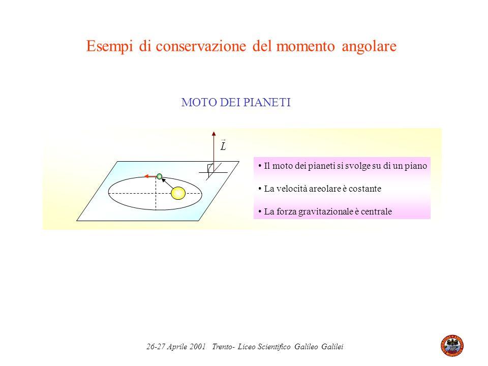 Esempi di conservazione del momento angolare Il moto dei pianeti si svolge su di un piano La velocità areolare è costante La forza gravitazionale è ce