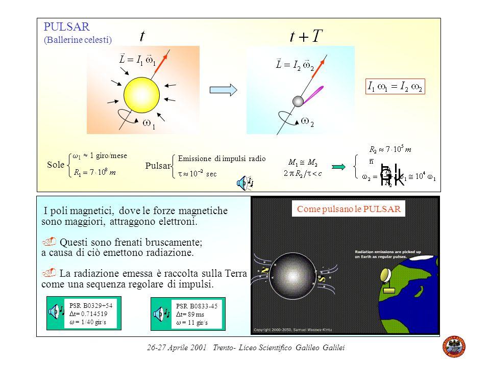 26-27 Aprile 2001 Trento- Liceo Scientifico Galileo Galilei Emissione di impulsi radio Sole PULSAR (Ballerine celesti) 1 1 giro/mese Pulsar Come pulsa