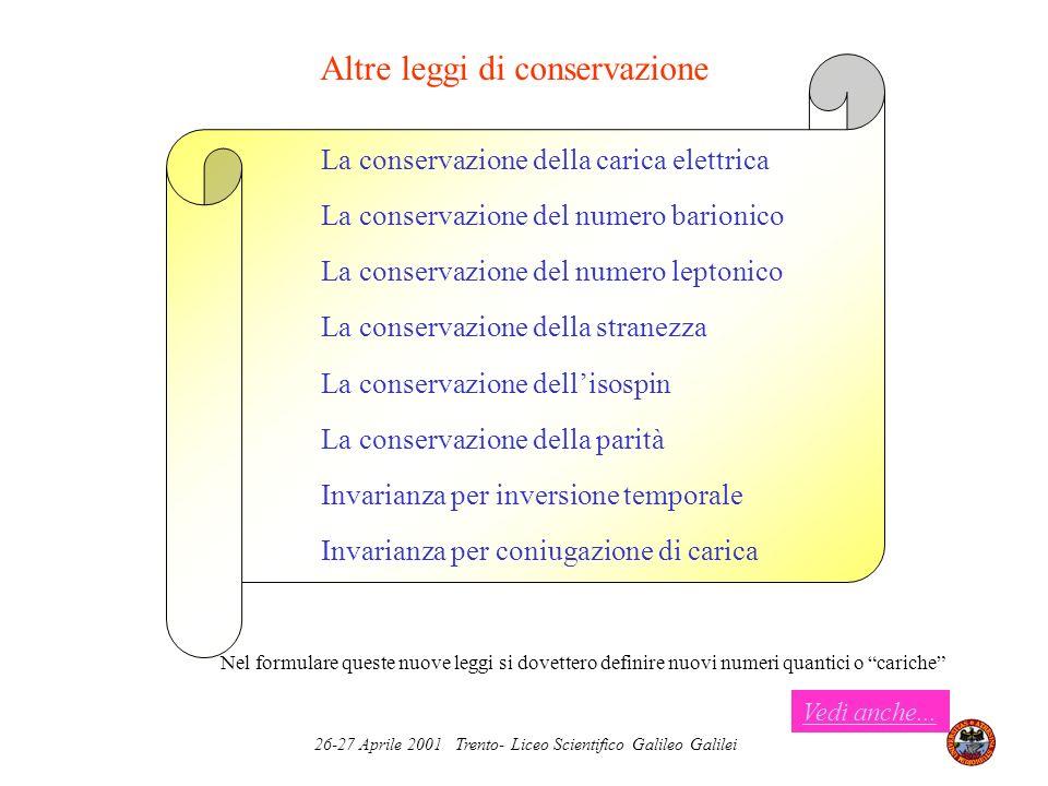 26-27 Aprile 2001 Trento- Liceo Scientifico Galileo Galilei Altre leggi di conservazione La conservazione della carica elettrica La conservazione del