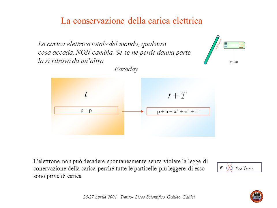 26-27 Aprile 2001 Trento- Liceo Scientifico Galileo Galilei La conservazione della carica elettrica La carica elettrica totale del mondo, qualsiasi co