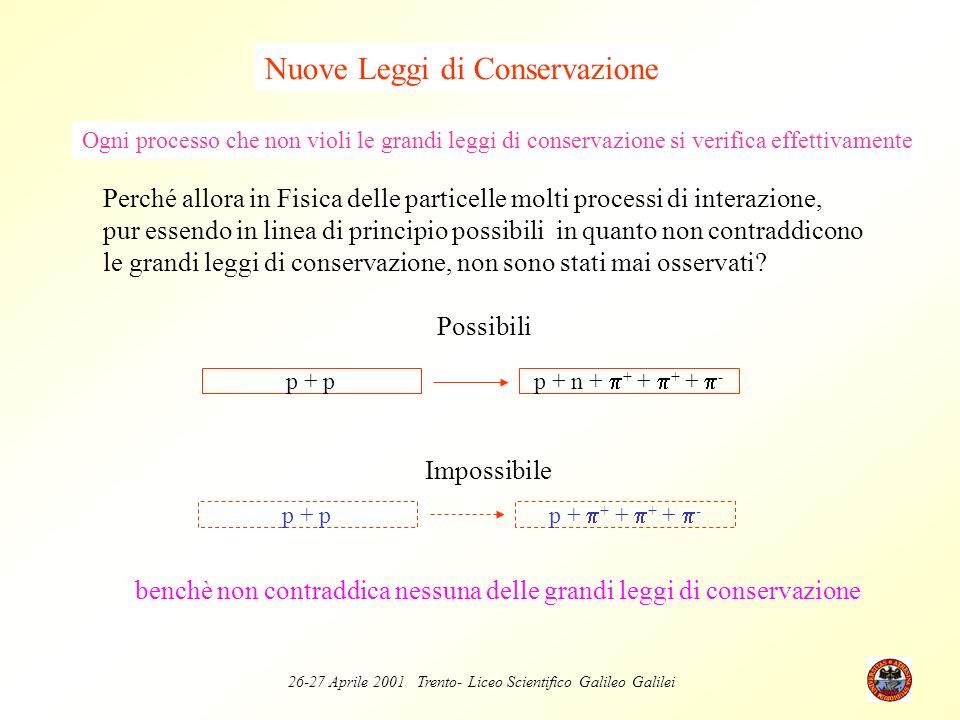 26-27 Aprile 2001 Trento- Liceo Scientifico Galileo Galilei Nuove Leggi di Conservazione Ogni processo che non violi le grandi leggi di conservazione