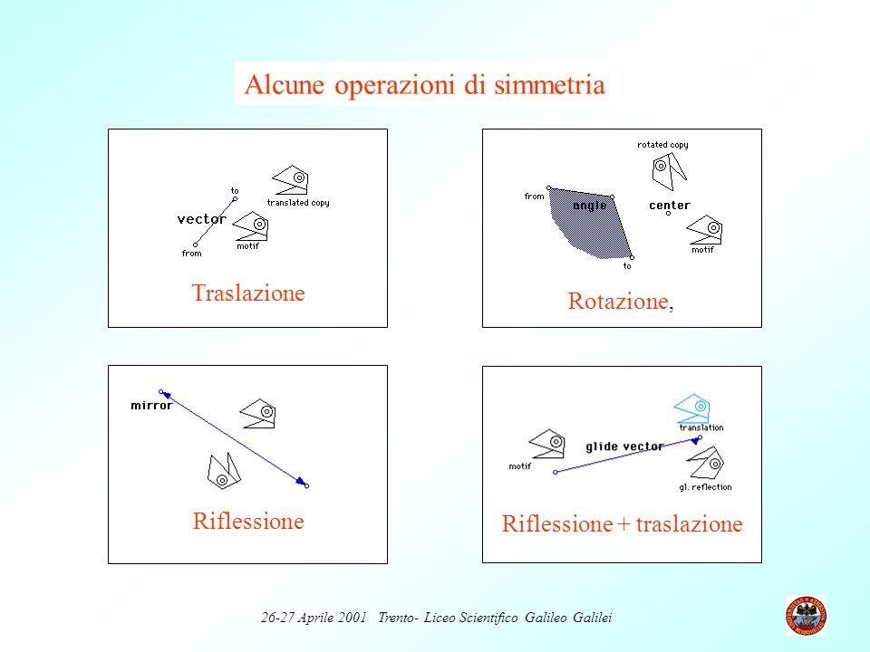 26-27 Aprile 2001 Trento- Liceo Scientifico Galileo Galilei Traslazione Rotazione, Riflessione Riflessione + traslazione Alcune operazioni di simmetri