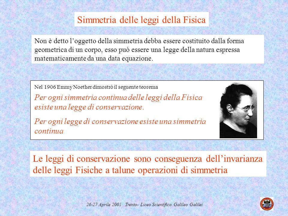 26-27 Aprile 2001 Trento- Liceo Scientifico Galileo Galilei Nel 1906 Emmy Noether dimostrò il seguente teorema Per ogni simmetria continua delle leggi