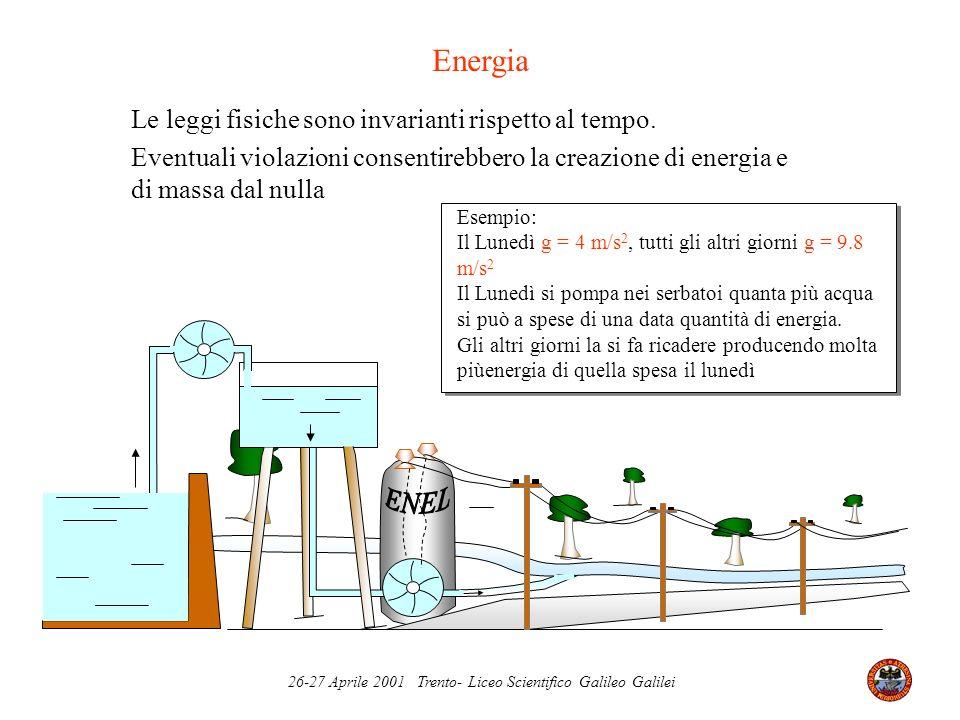 26-27 Aprile 2001 Trento- Liceo Scientifico Galileo Galilei Energia Le leggi fisiche sono invarianti rispetto al tempo. Eventuali violazioni consentir
