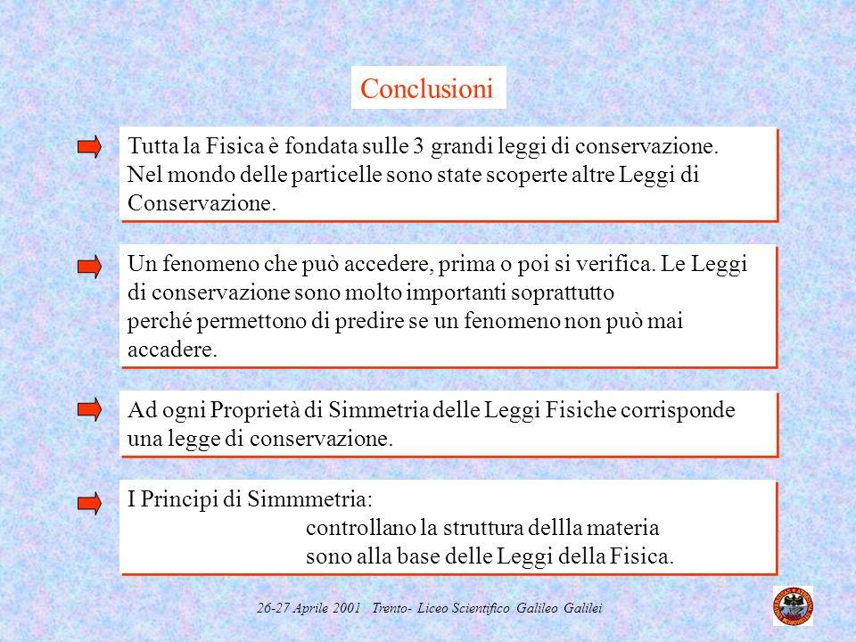 26-27 Aprile 2001 Trento- Liceo Scientifico Galileo Galilei Conclusioni Ad ogni Proprietà di Simmetria delle Leggi Fisiche corrisponde una legge di co