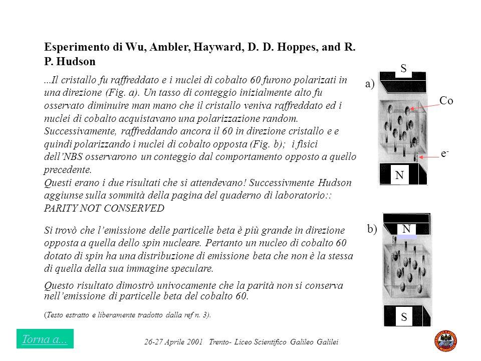 26-27 Aprile 2001 Trento- Liceo Scientifico Galileo Galilei Esperimento di Wu, Ambler, Hayward, D. D. Hoppes, and R. P. Hudson...Il cristallo fu raffr