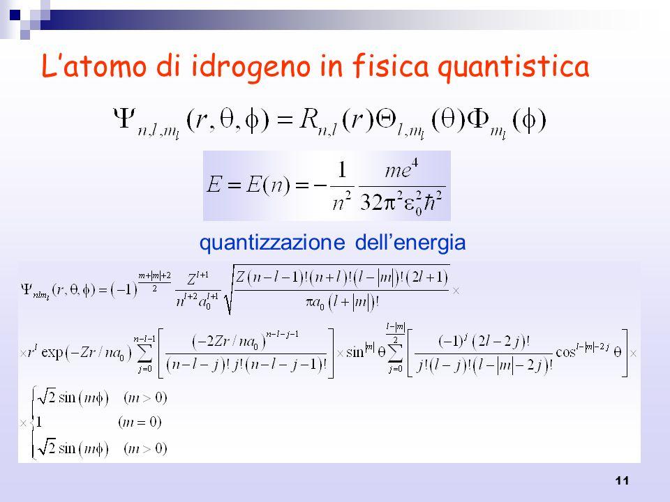 11 Latomo di idrogeno in fisica quantistica quantizzazione dellenergia