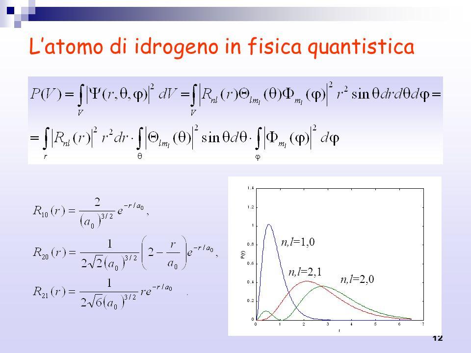 12 Latomo di idrogeno in fisica quantistica n,l=1,0 n,l=2,1 n,l=2,0