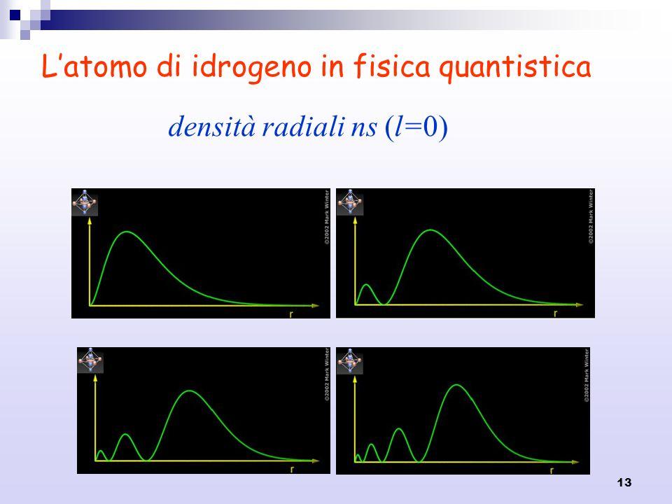 13 Latomo di idrogeno in fisica quantistica densità radiali ns (l=0)