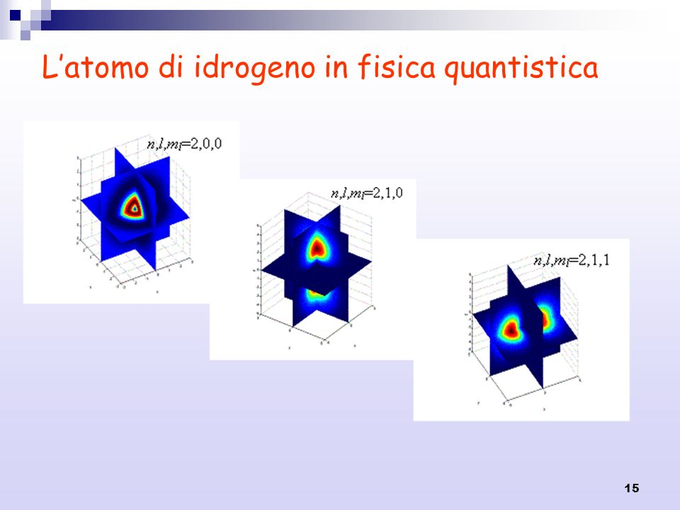 15 Latomo di idrogeno in fisica quantistica