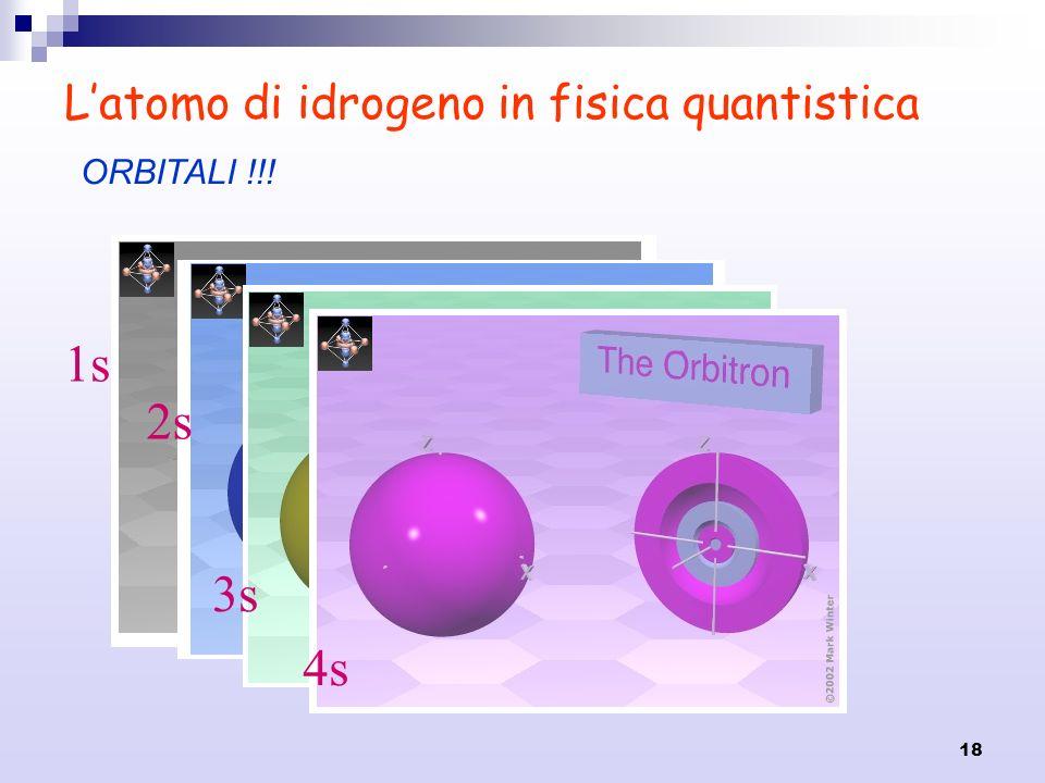 18 Latomo di idrogeno in fisica quantistica ORBITALI !!! 1s 2s 3s 4s