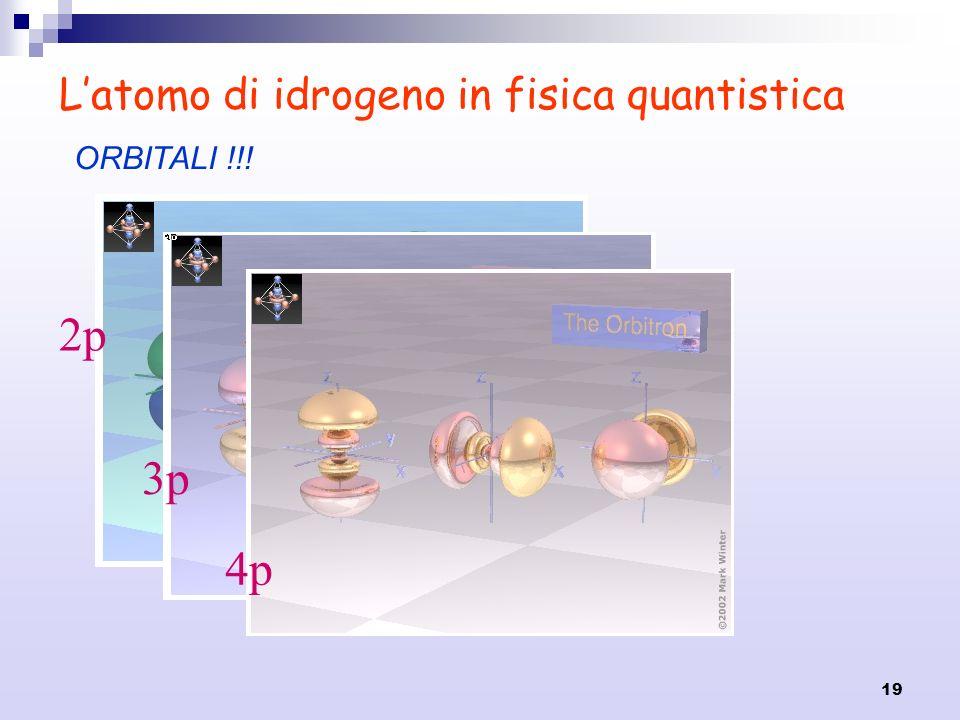 19 Latomo di idrogeno in fisica quantistica ORBITALI !!! 2p 3p 4p