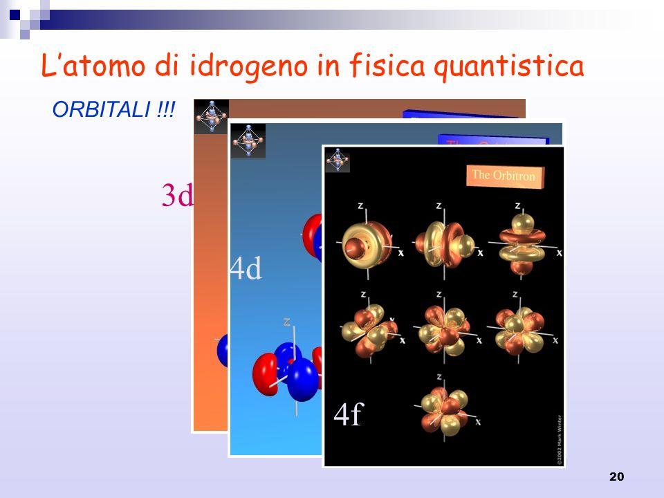 20 Latomo di idrogeno in fisica quantistica ORBITALI !!! 3d 4d 4f