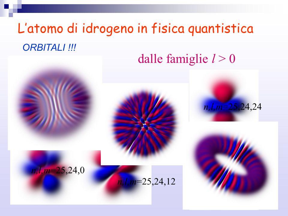 22 Latomo di idrogeno in fisica quantistica ORBITALI !!! dalle famiglie l > 0 n,l,m=25,24,0 n,l,m=25,24,12 n,l,m=25,24,24