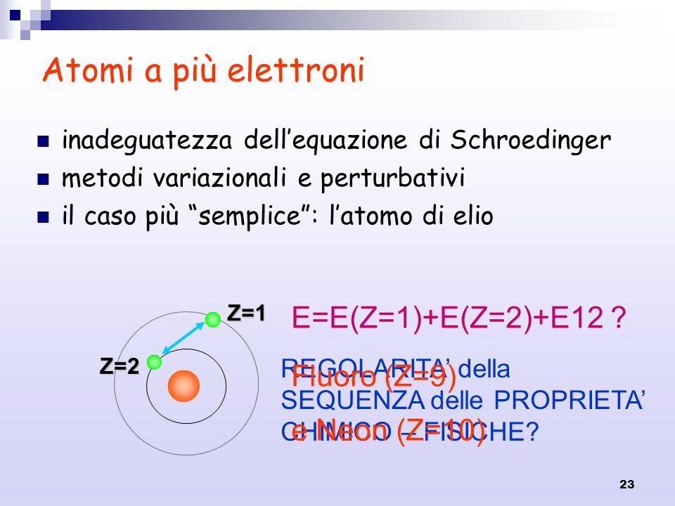 23 Atomi a più elettroni inadeguatezza dellequazione di Schroedinger metodi variazionali e perturbativi il caso più semplice: latomo di elio Z=2 Z=1 E
