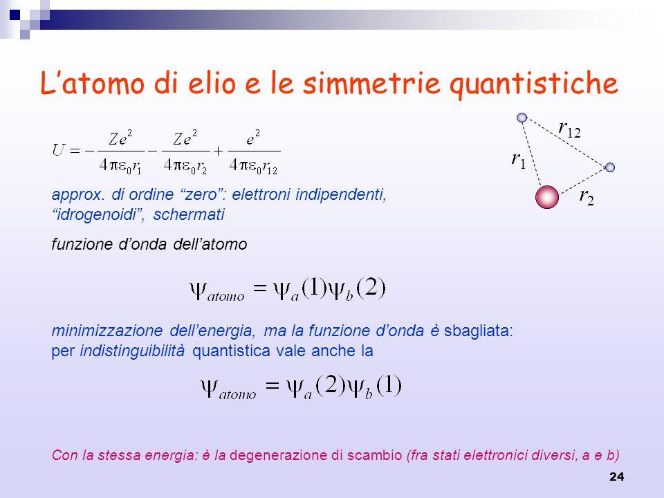 24 Latomo di elio e le simmetrie quantistiche approx. di ordine zero: elettroni indipendenti, idrogenoidi, schermati funzione donda dellatomo minimizz