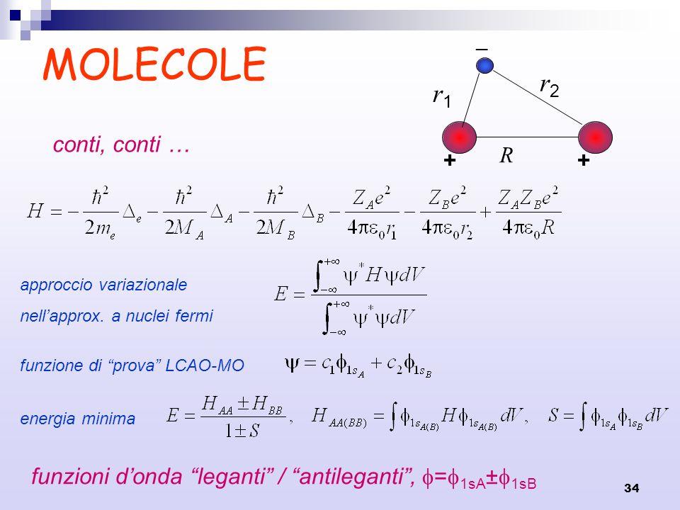 34 MOLECOLE ++ R r1r1 r2r2 approccio variazionale nellapprox. a nuclei fermi funzione di prova LCAO-MO energia minima funzioni donda leganti / antileg
