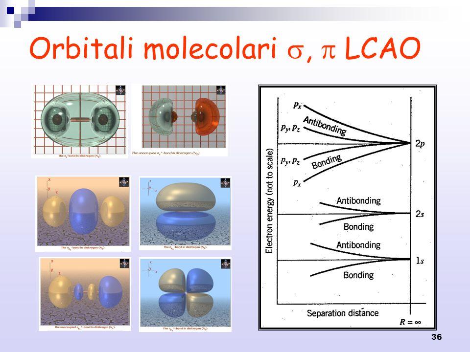 36 Orbitali molecolari, LCAO