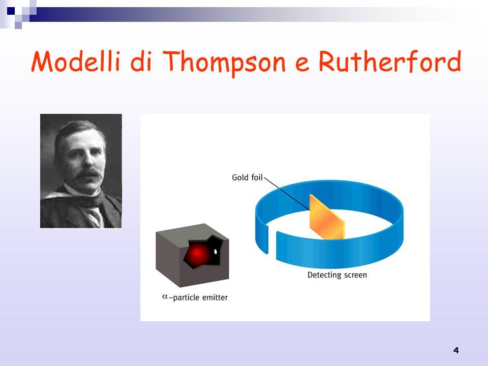 4 Modelli di Thompson e Rutherford