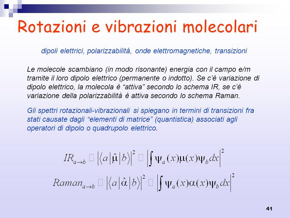 41 Rotazioni e vibrazioni molecolari dipoli elettrici, polarizzabilità, onde elettromagnetiche, transizioni Le molecole scambiano (in modo risonante)
