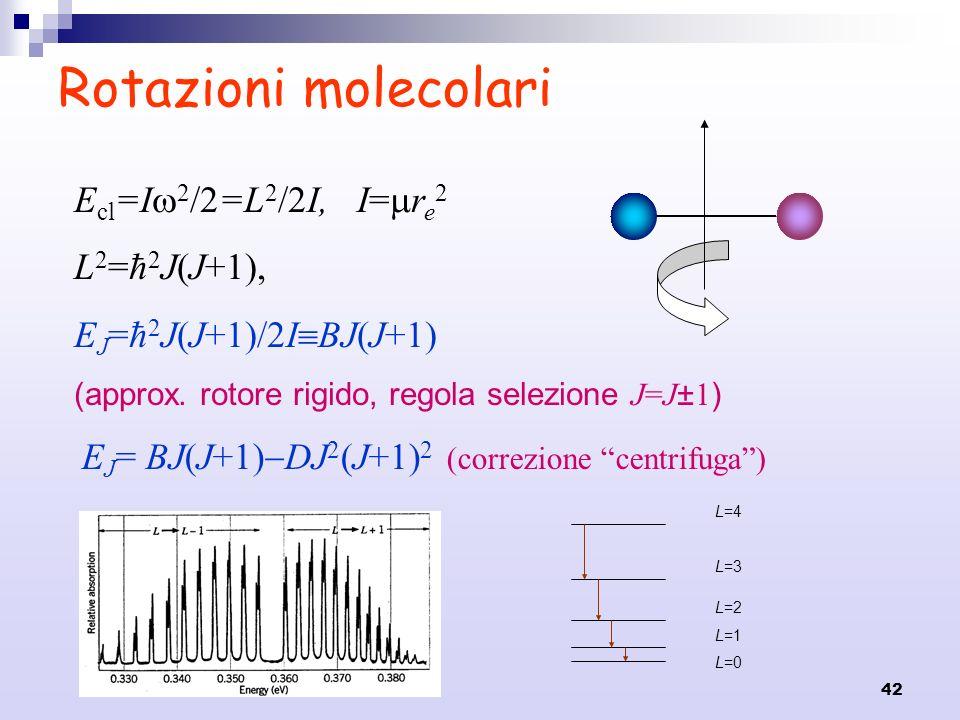 42 Rotazioni molecolari E cl =I 2 /2=L 2 /2I, I= r e 2 L 2 =ħ 2 J(J+1), E J =ħ 2 J(J+1)/2I BJ(J+1) (approx. rotore rigido, regola selezione J=J±1 ) E