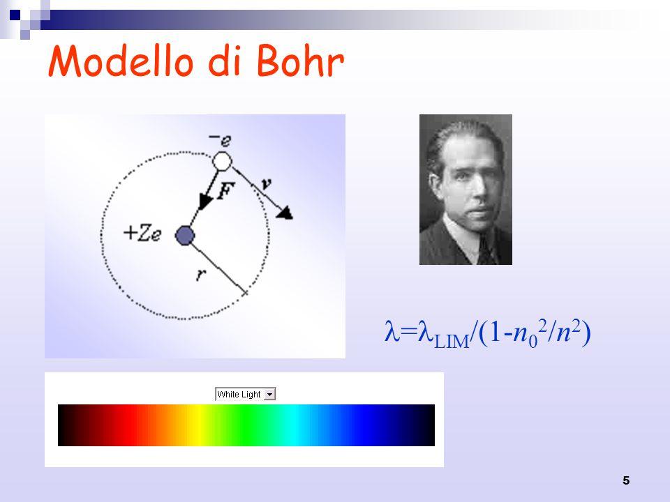 5 Modello di Bohr = LIM /(1-n 0 2 /n 2 )