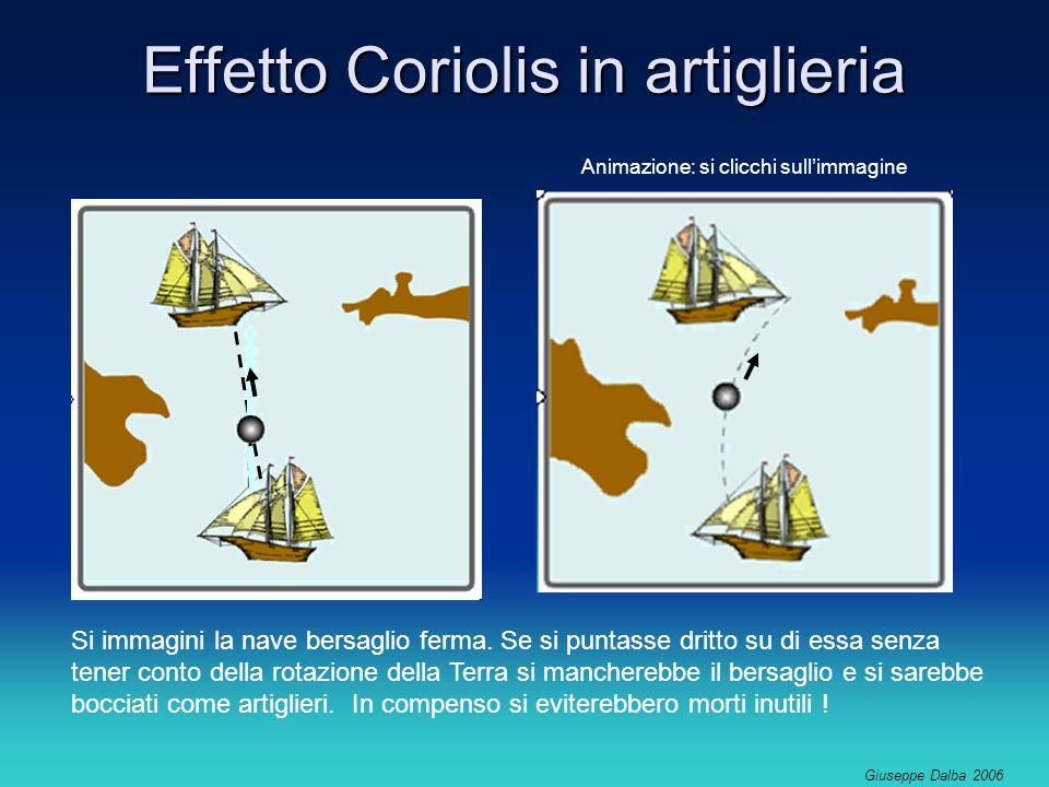 Giuseppe Dalba 2006 Effetto Coriolis in artiglieria Animazione: si clicchi sullimmagine Si immagini la nave bersaglio ferma.