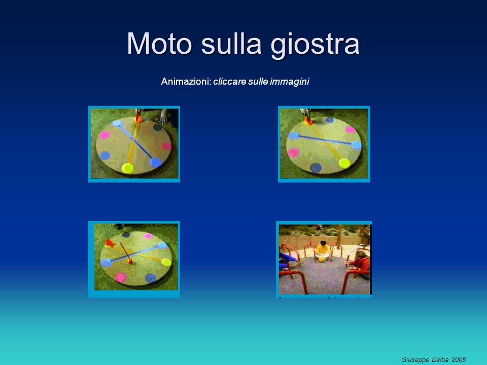 Giuseppe Dalba 2006 Moto sulla giostra Animazioni: cliccare sulle immagini