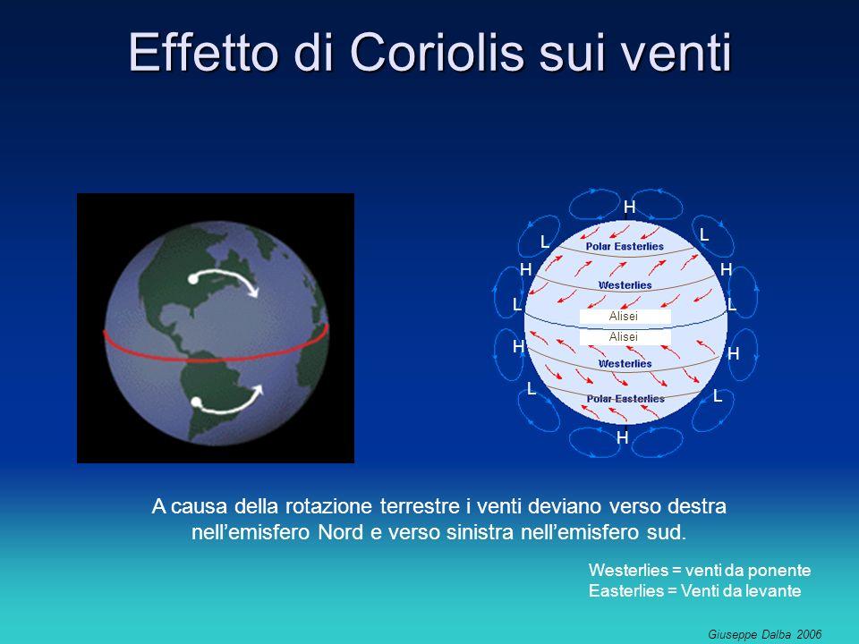 Giuseppe Dalba 2006 Effetto di Coriolis sui venti Westerlies = venti da ponente Easterlies = Venti da levante H L L H H L L H H H L L Alisei A causa della rotazione terrestre i venti deviano verso destra nellemisfero Nord e verso sinistra nellemisfero sud.
