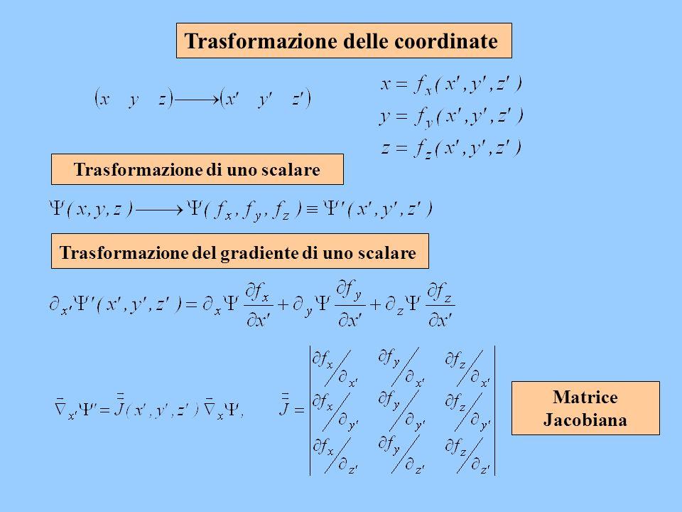 Trasformazione delle coordinate Trasformazione di uno scalare Trasformazione del gradiente di uno scalare Matrice Jacobiana